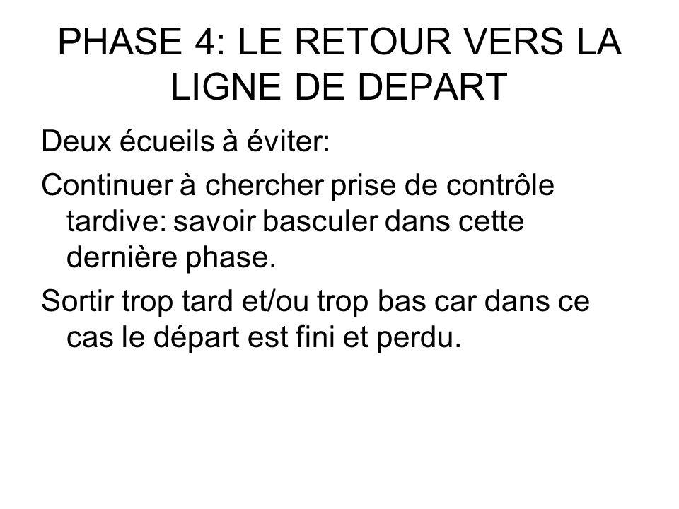 PHASE 4: LE RETOUR VERS LA LIGNE DE DEPART
