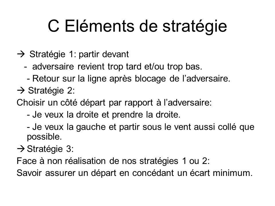 C Eléments de stratégie