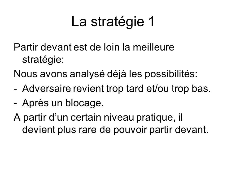 La stratégie 1 Partir devant est de loin la meilleure stratégie: