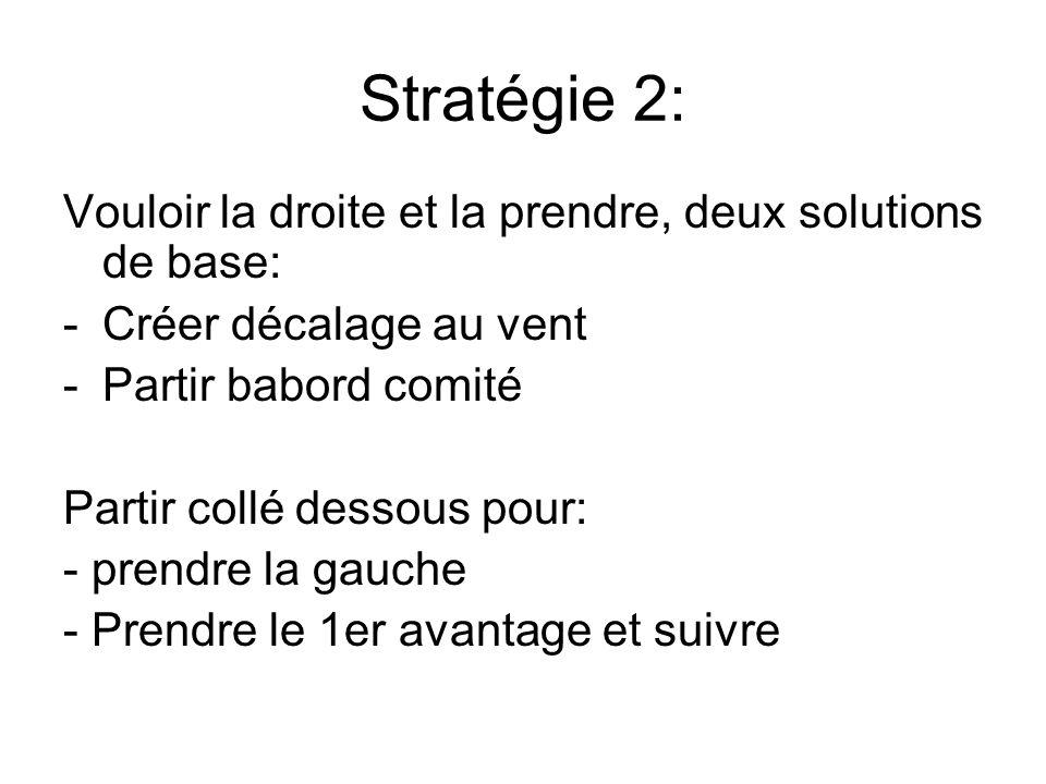 Stratégie 2: Vouloir la droite et la prendre, deux solutions de base: