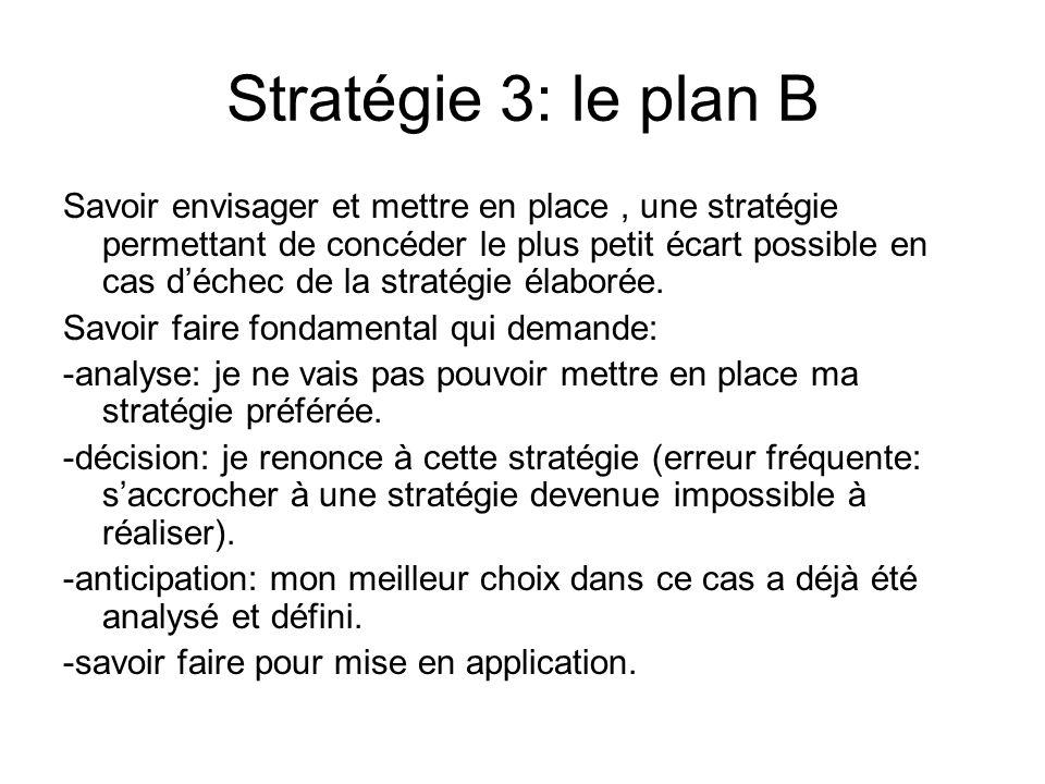 Stratégie 3: le plan B