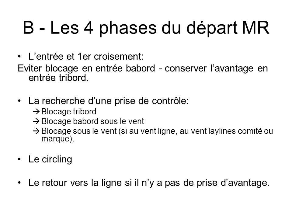 B - Les 4 phases du départ MR