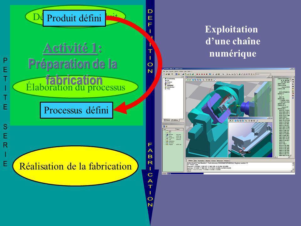 Activité 1: Préparation de la fabrication PETITE SERIE