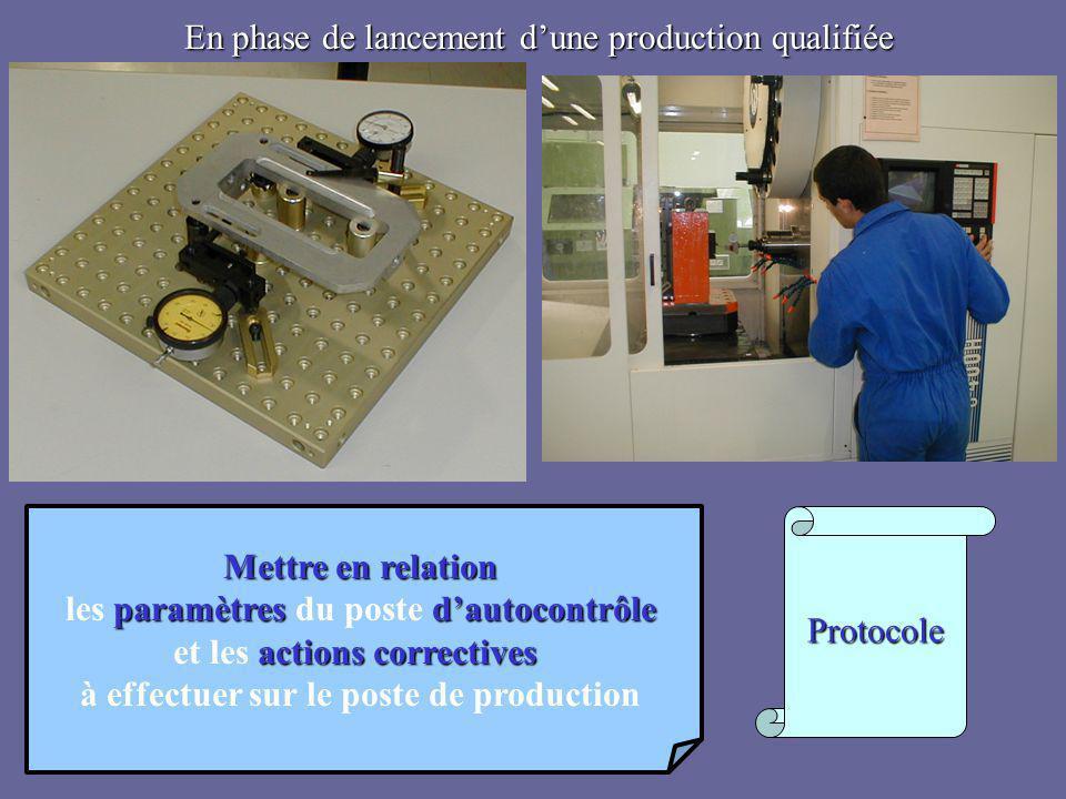 En phase de lancement d'une production qualifiée