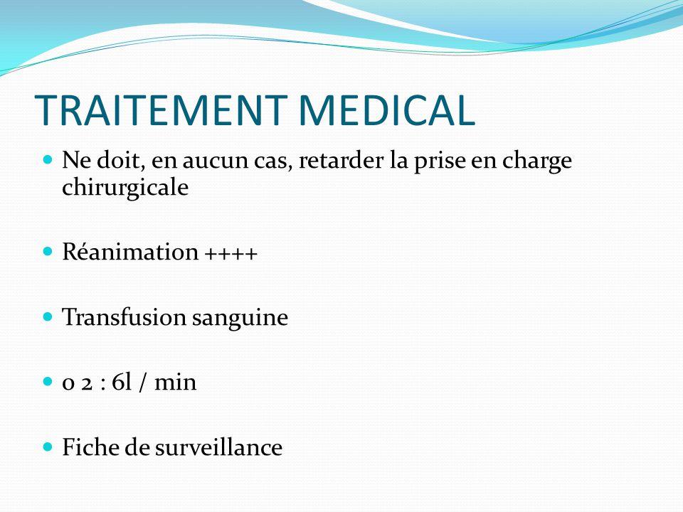 TRAITEMENT MEDICAL Ne doit, en aucun cas, retarder la prise en charge chirurgicale. Réanimation ++++