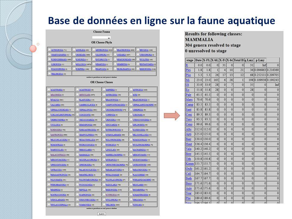 Base de données en ligne sur la faune aquatique