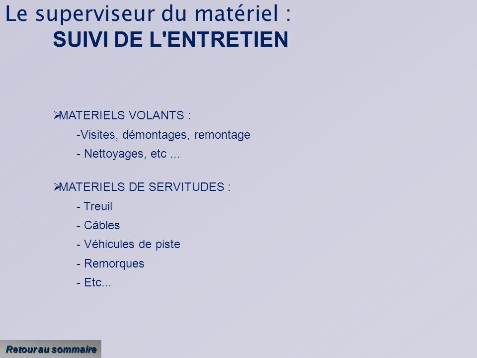 Le superviseur du matériel : SUIVI DE L ENTRETIEN