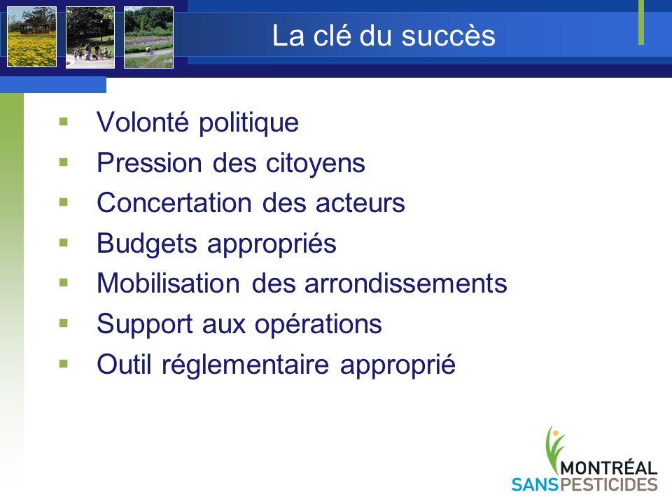 La clé du succès Volonté politique Pression des citoyens
