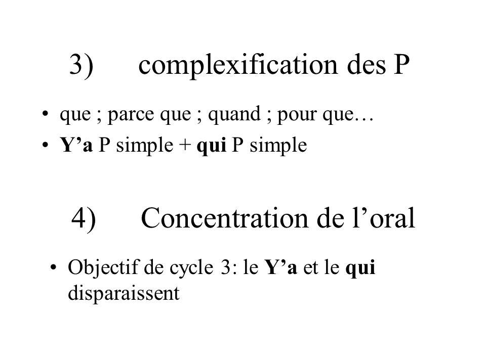 3) complexification des P