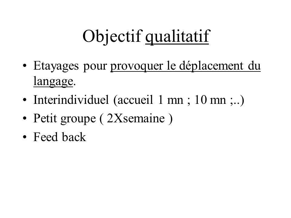 Objectif qualitatif Etayages pour provoquer le déplacement du langage.