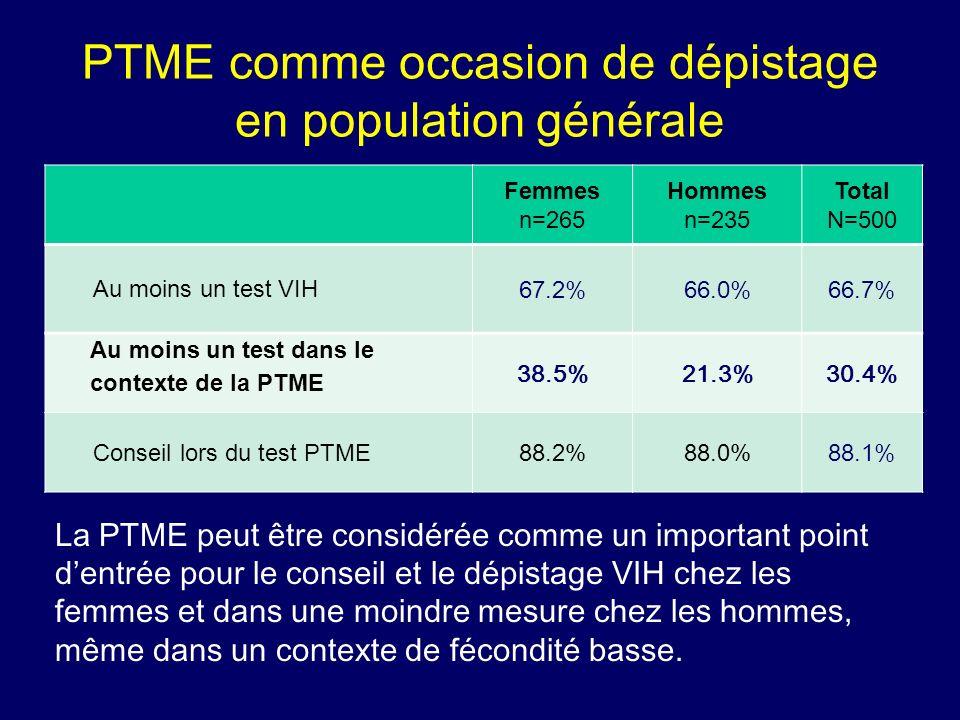 PTME comme occasion de dépistage en population générale
