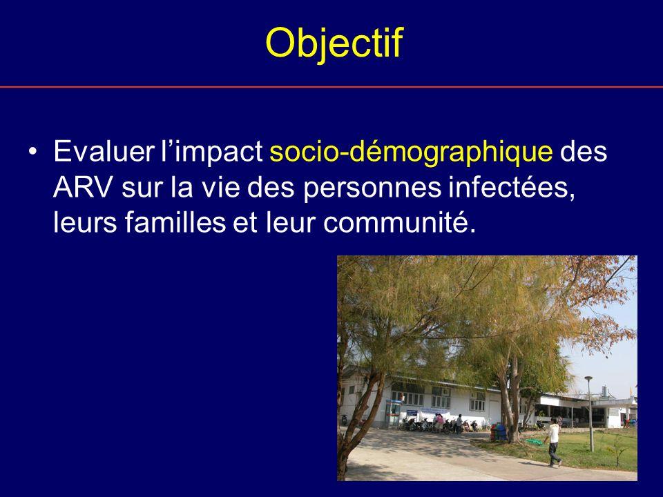 Objectif Evaluer l'impact socio-démographique des ARV sur la vie des personnes infectées, leurs familles et leur communité.