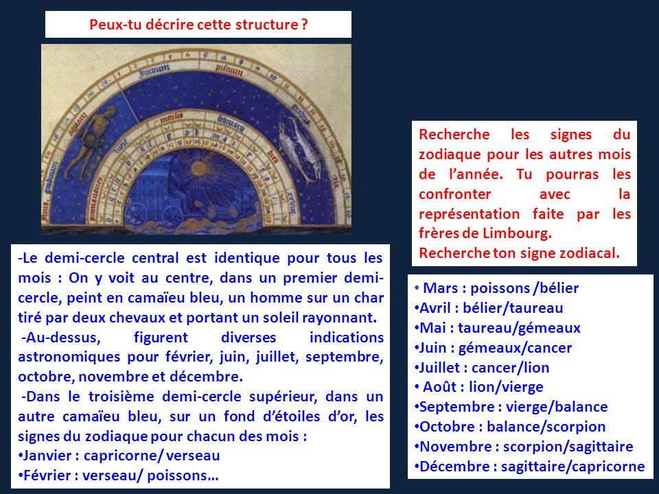 Parmi les trois images ci dessus une seule correspond ce texte ppt t l charger - Cancer et sagittaire au lit ...