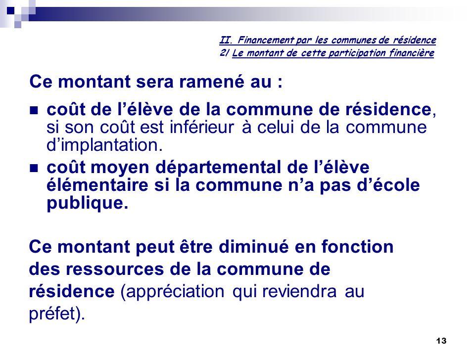 II. Financement par les communes de résidence
