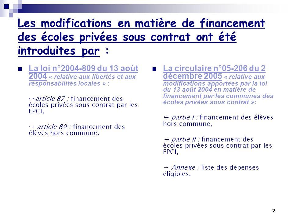 Les modifications en matière de financement des écoles privées sous contrat ont été introduites par :