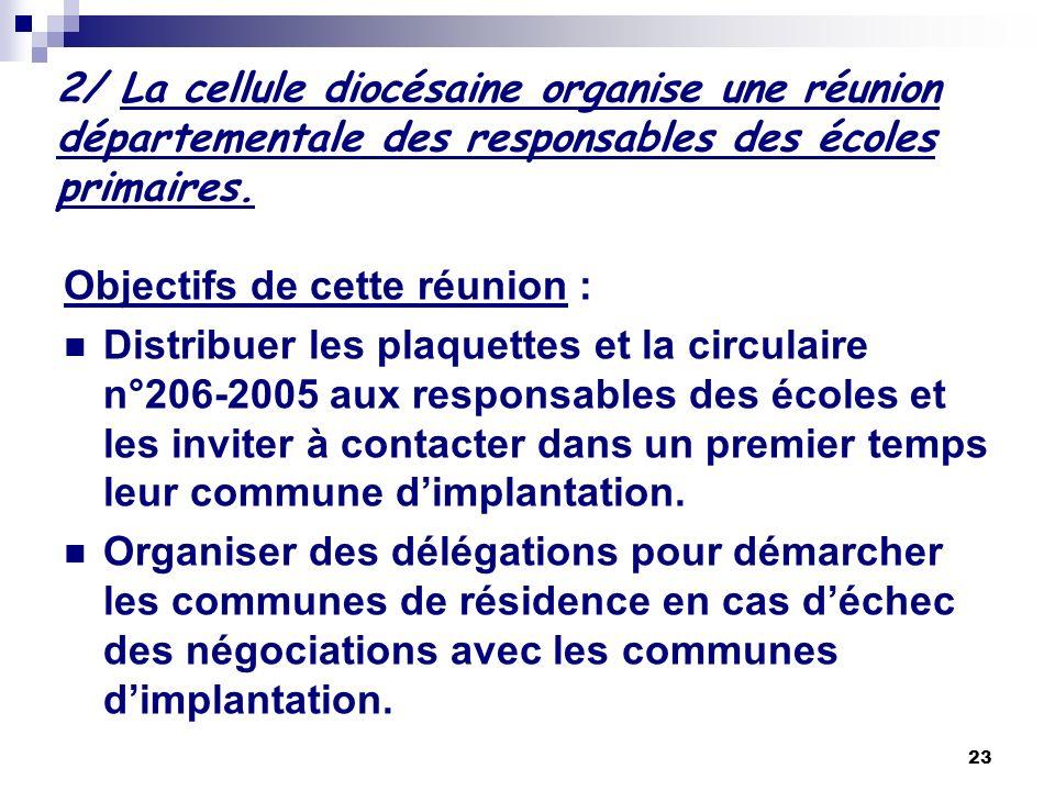 2/ La cellule diocésaine organise une réunion départementale des responsables des écoles primaires.