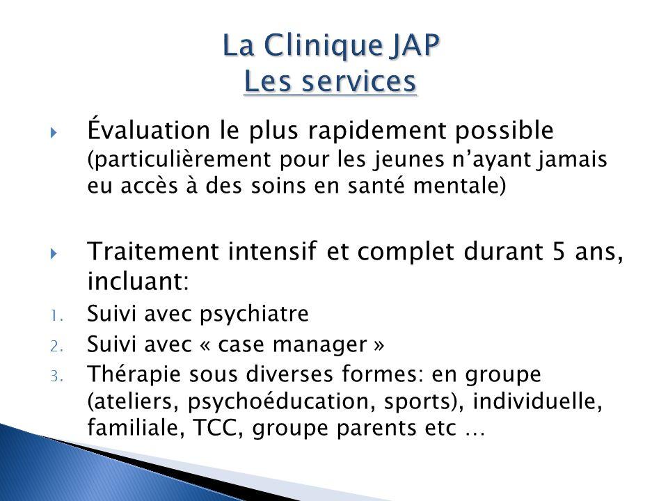 La Clinique JAP Les services