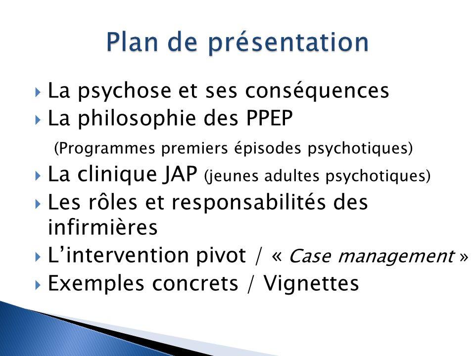 Plan de présentation La psychose et ses conséquences