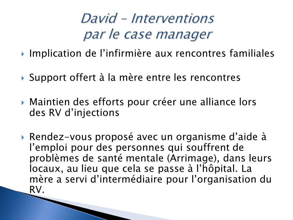 David – Interventions par le case manager