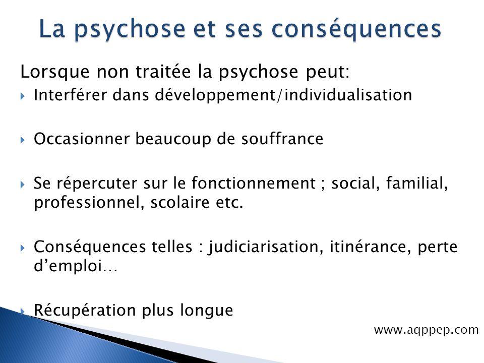 La psychose et ses conséquences