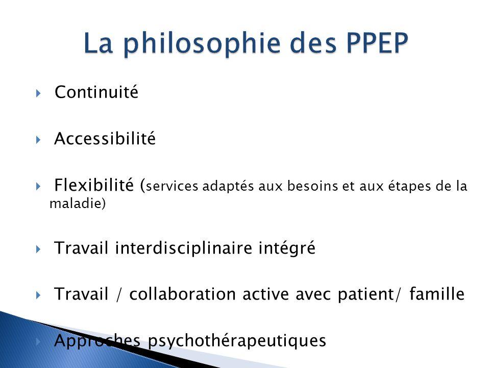 La philosophie des PPEP