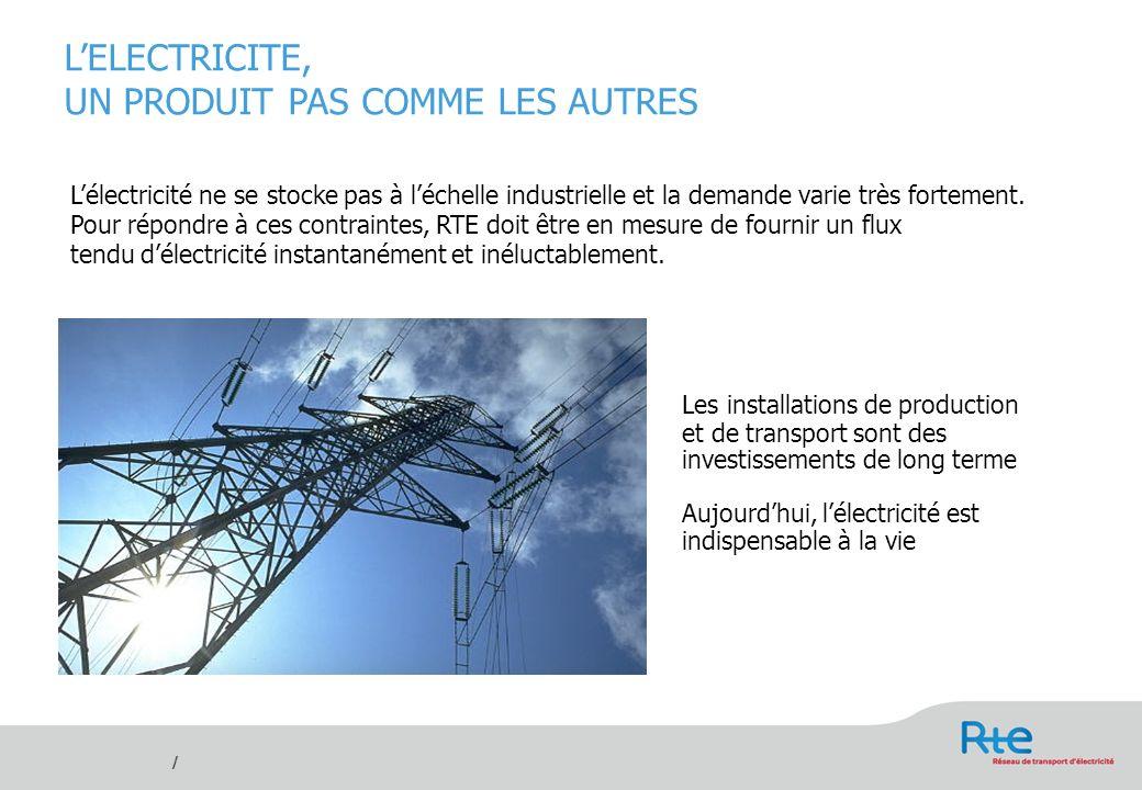 L'ELECTRICITE, UN PRODUIT PAS COMME LES AUTRES