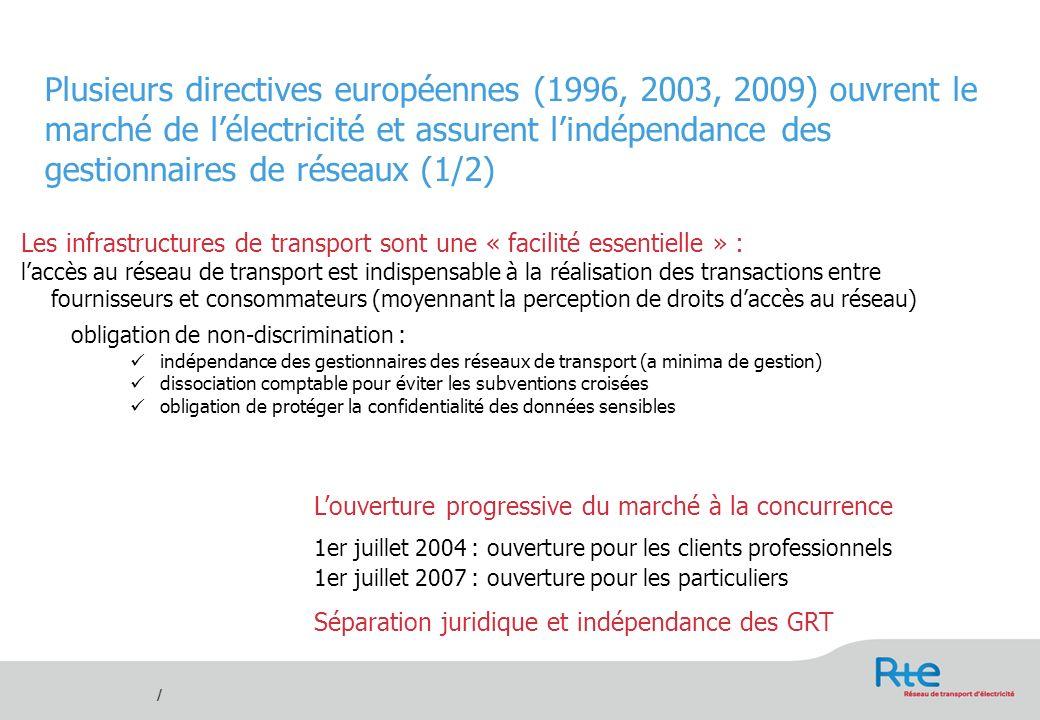Plusieurs directives européennes (1996, 2003, 2009) ouvrent le marché de l'électricité et assurent l'indépendance des gestionnaires de réseaux (1/2)