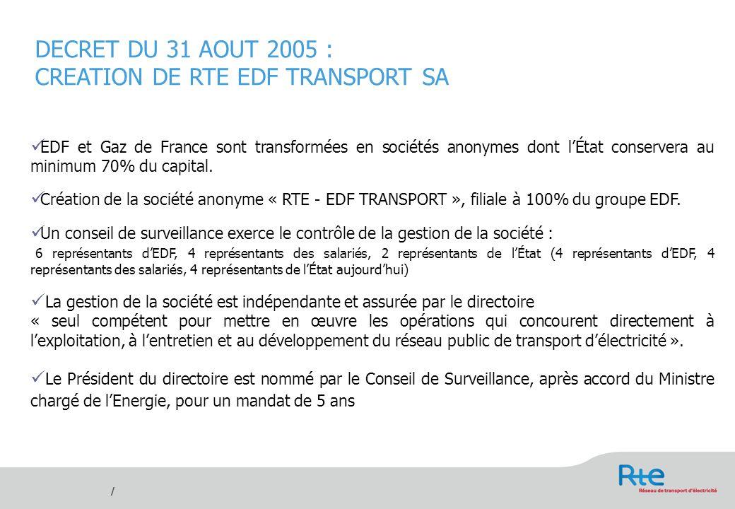 DECRET DU 31 AOUT 2005 : CREATION DE RTE EDF TRANSPORT SA