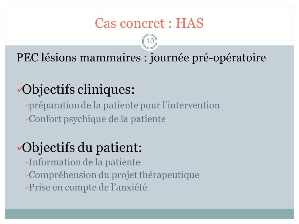Cas concret : HAS Objectifs cliniques: Objectifs du patient: