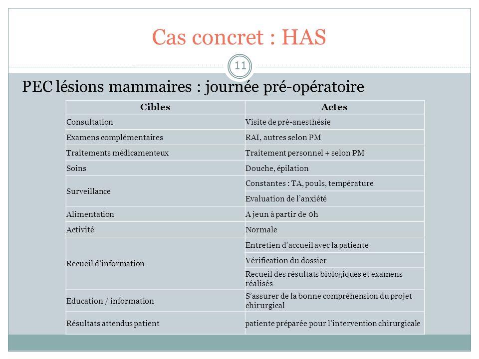Cas concret : HAS PEC lésions mammaires : journée pré-opératoire