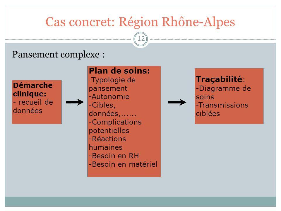 Cas concret: Région Rhône-Alpes