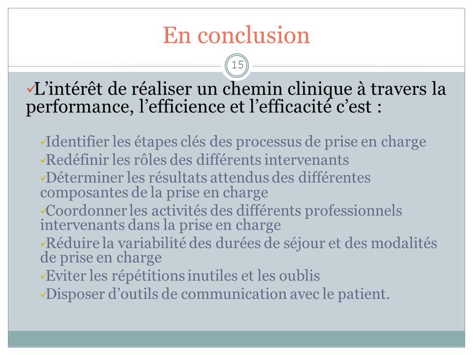 En conclusionL'intérêt de réaliser un chemin clinique à travers la performance, l'efficience et l'efficacité c'est :