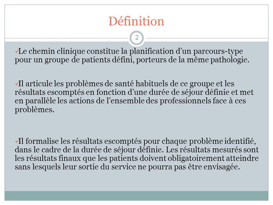 Définition Le chemin clinique constitue la planification d'un parcours-type pour un groupe de patients défini, porteurs de la même pathologie.