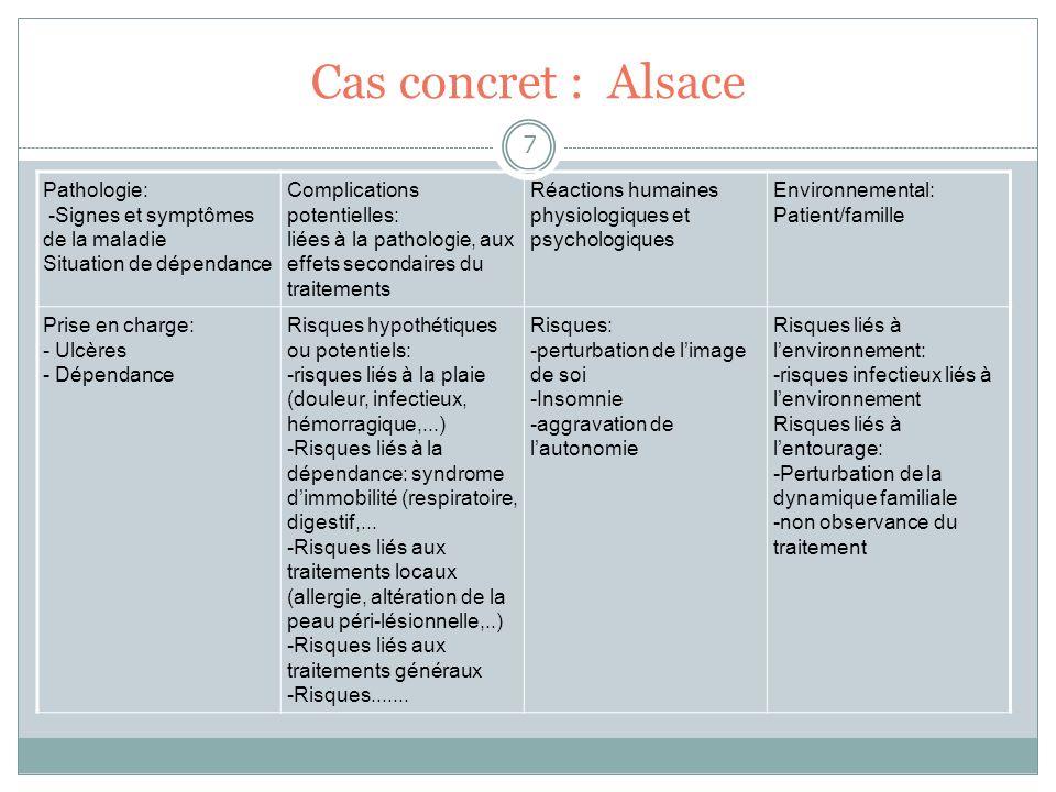 Cas concret : Alsace Pathologie: -Signes et symptômes de la maladie