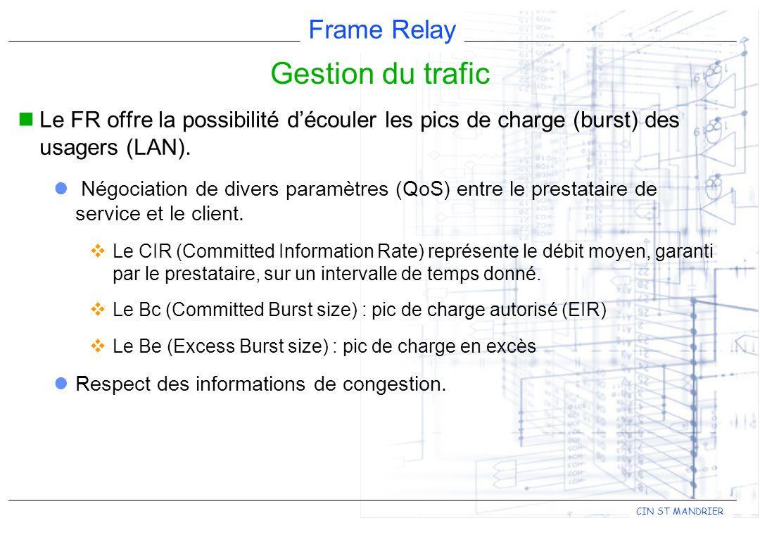 Gestion du trafic Le FR offre la possibilité d'écouler les pics de charge (burst) des usagers (LAN).