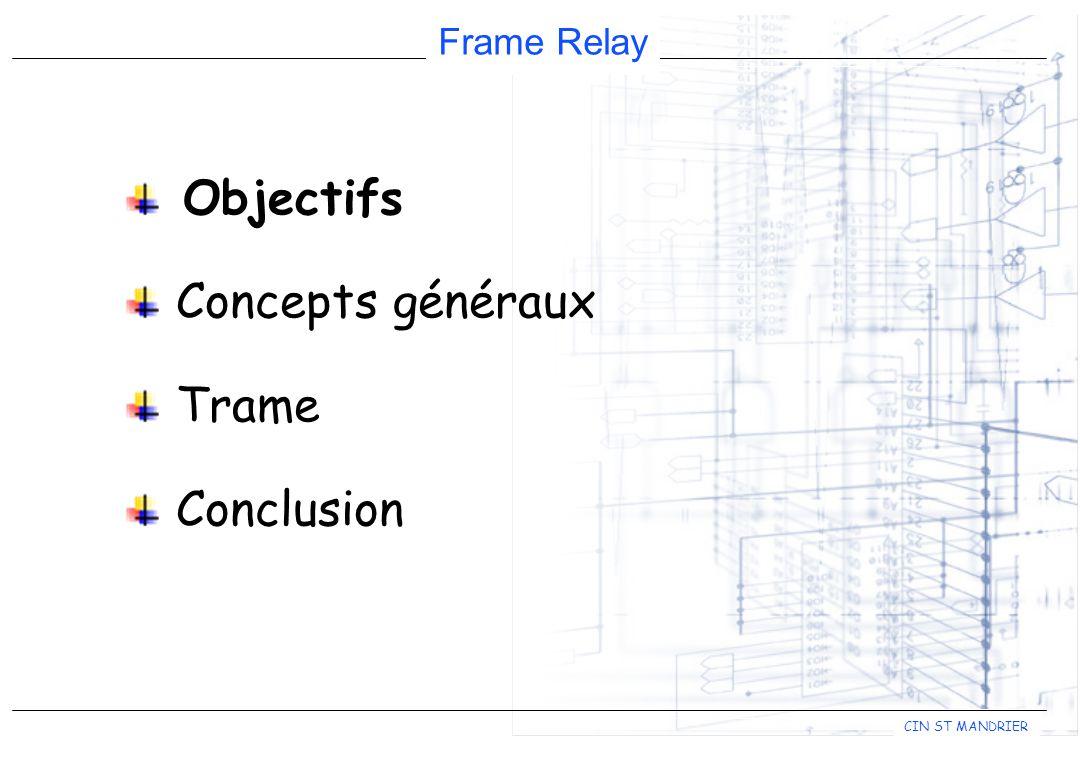 Objectifs Concepts généraux Trame Conclusion