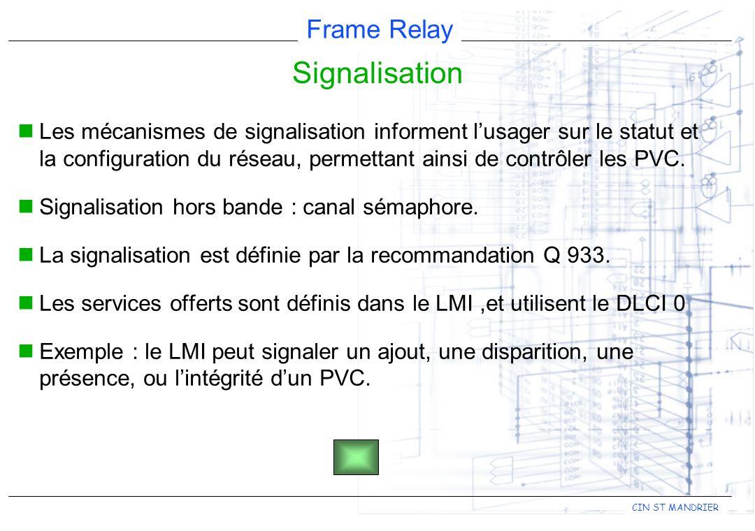 Signalisation Les mécanismes de signalisation informent l'usager sur le statut et la configuration du réseau, permettant ainsi de contrôler les PVC.