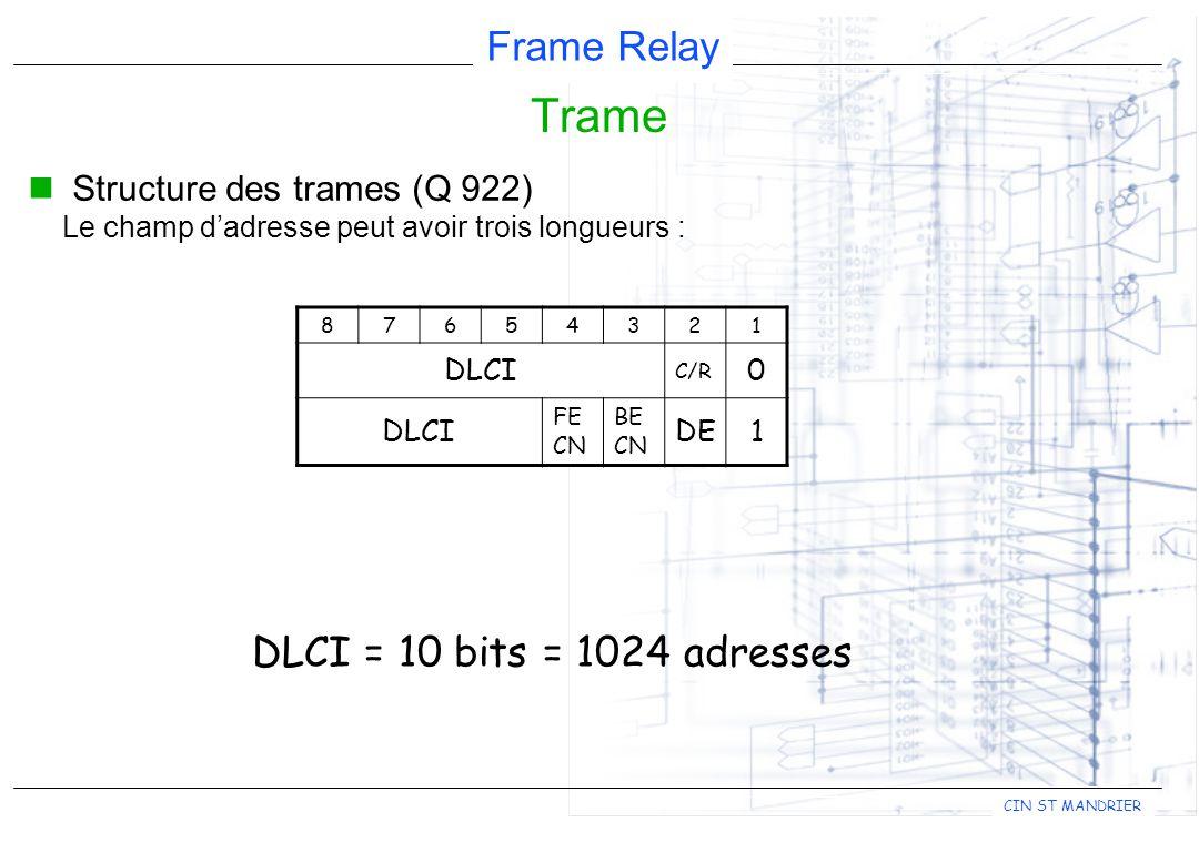 Trame DLCI = 10 bits = 1024 adresses