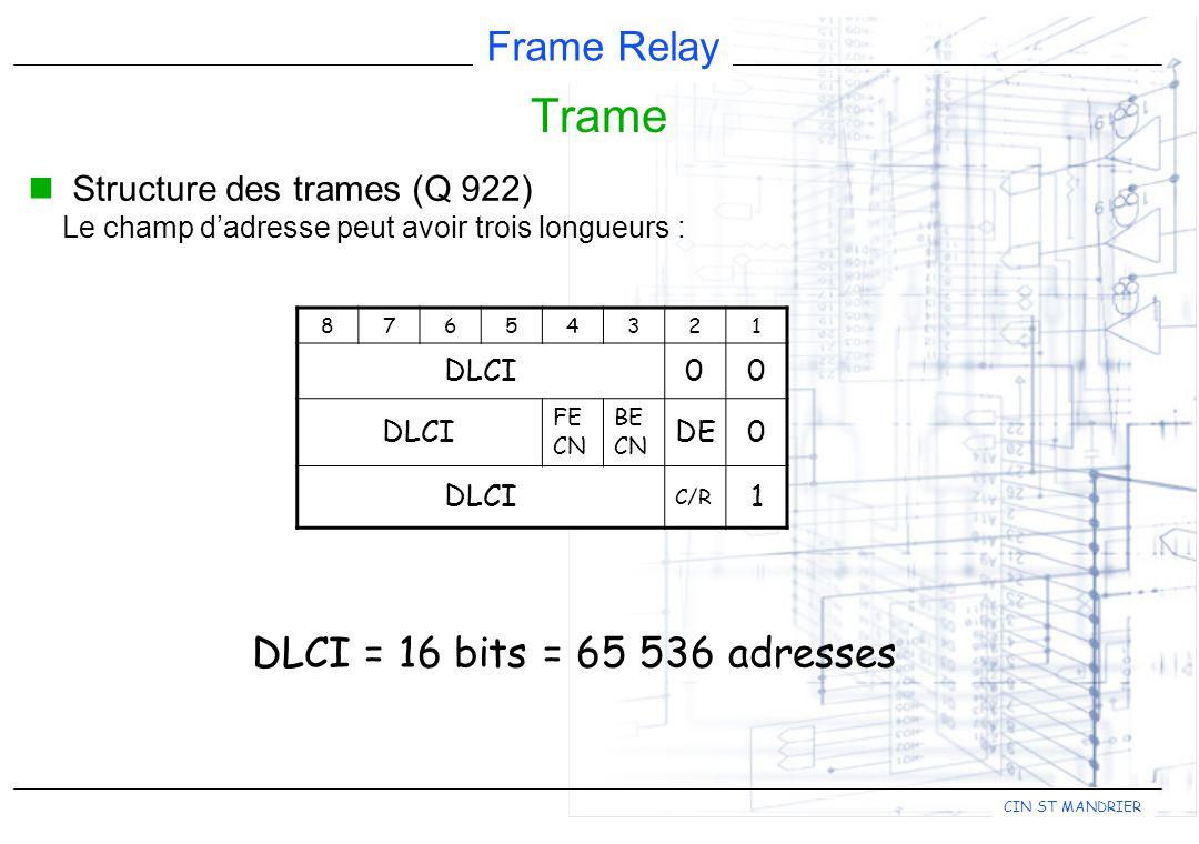 Trame DLCI = 16 bits = 65 536 adresses