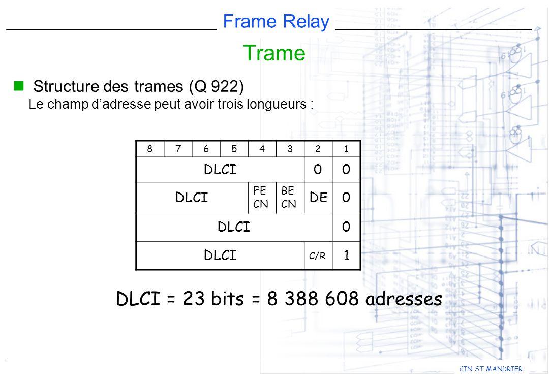 Trame DLCI = 23 bits = 8 388 608 adresses