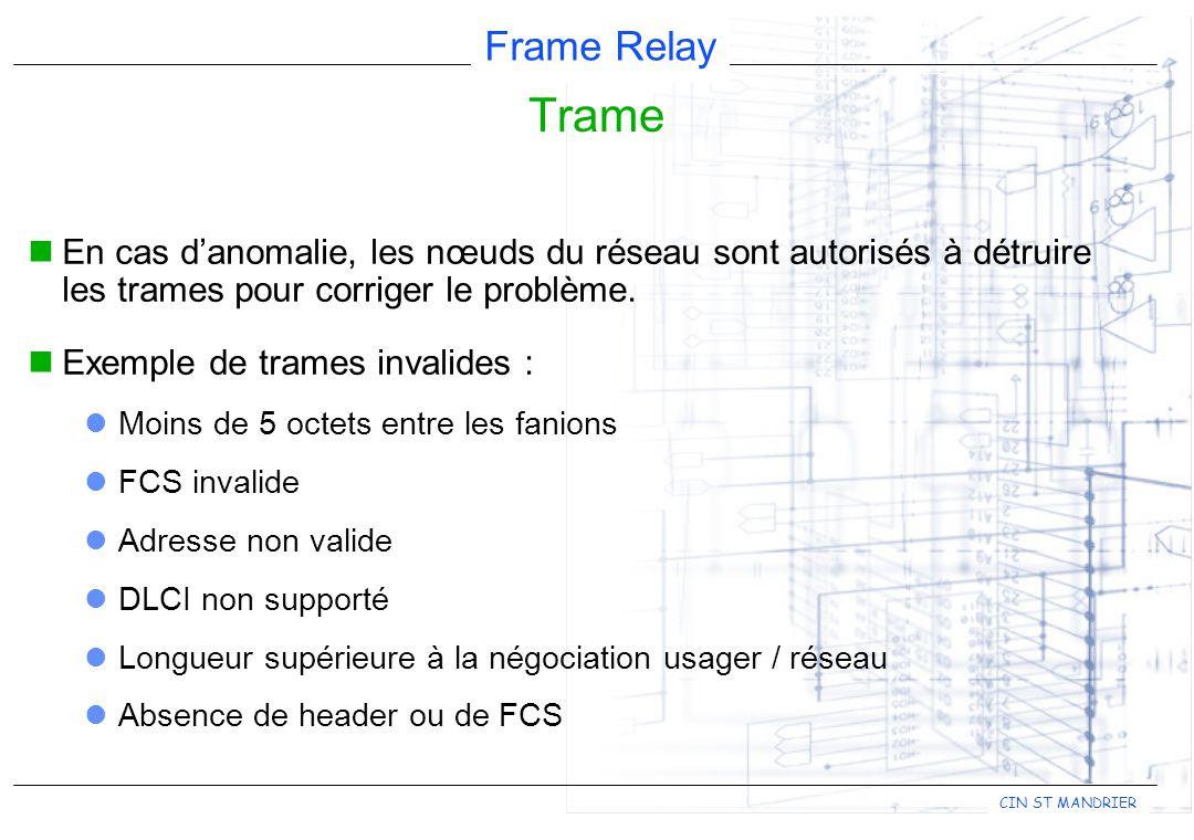Trame En cas d'anomalie, les nœuds du réseau sont autorisés à détruire les trames pour corriger le problème.