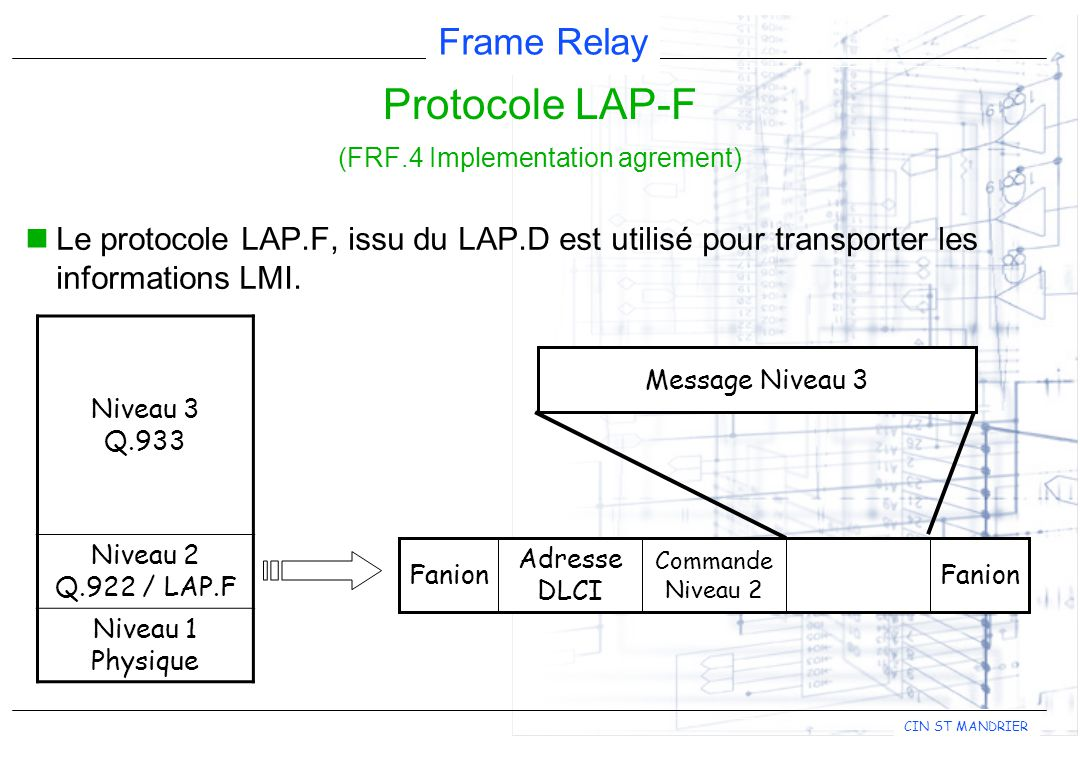 Protocole LAP-F (FRF.4 Implementation agrement)