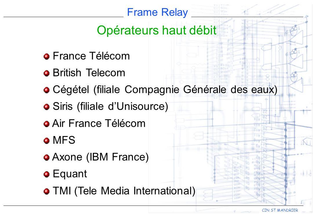 Opérateurs haut débit France Télécom British Telecom