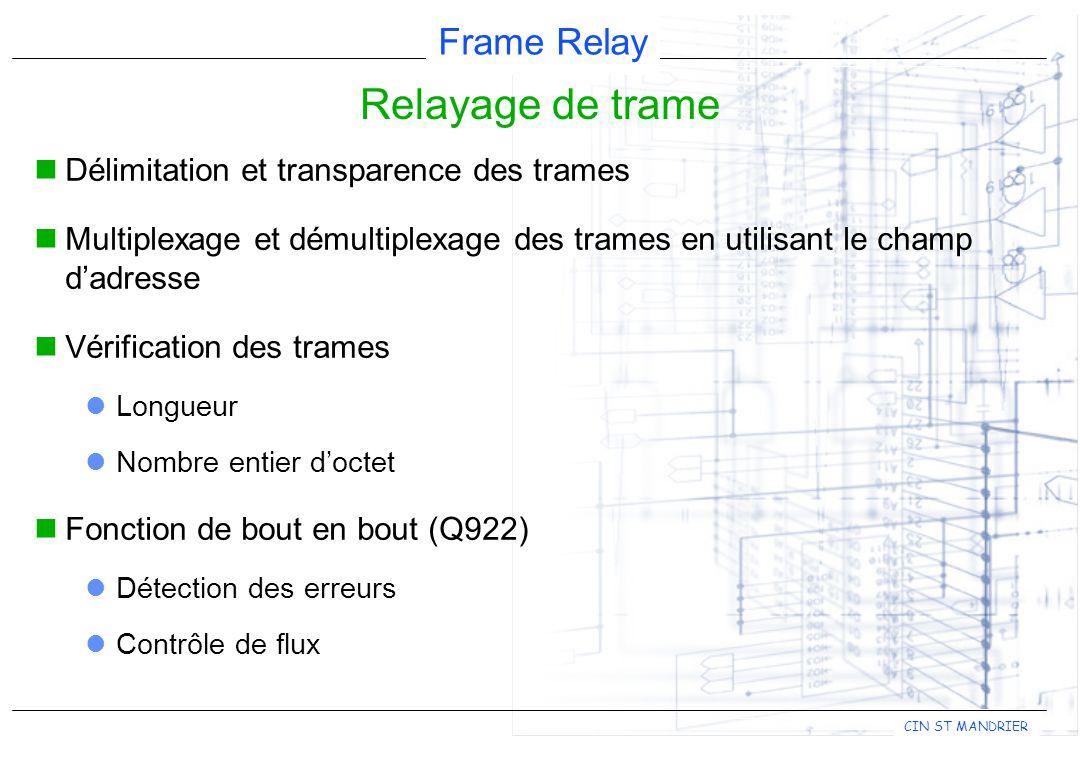 Relayage de trame Délimitation et transparence des trames
