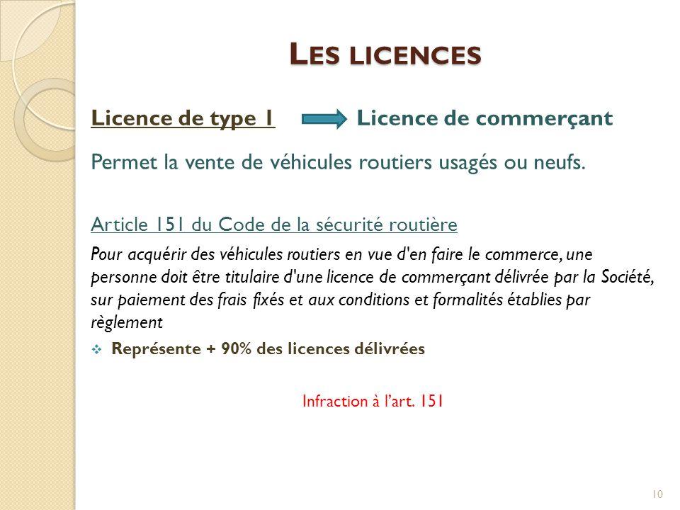 Les licences Licence de type 1 Licence de commerçant