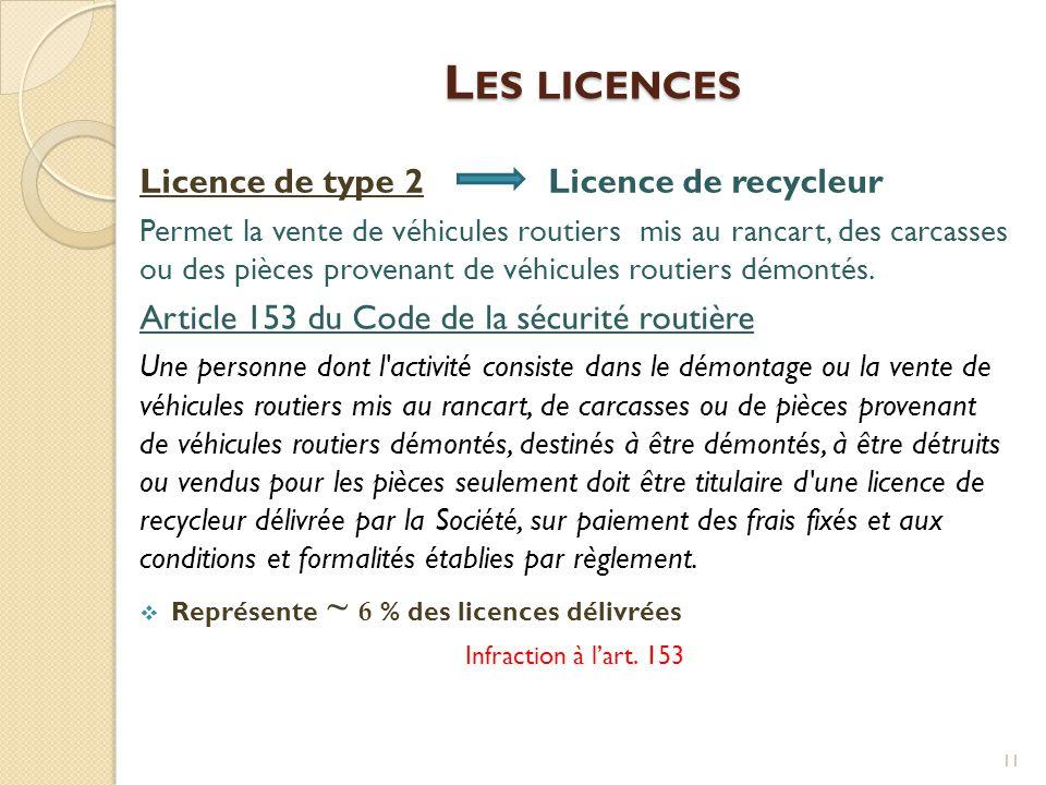 Les licences Licence de type 2 Licence de recycleur