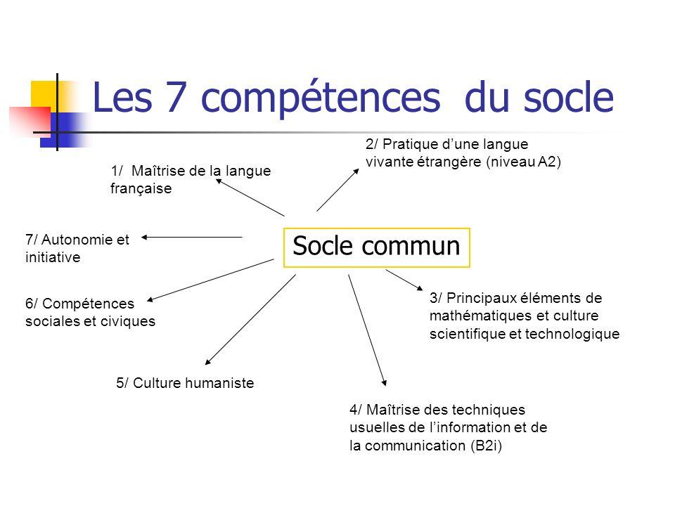 Les 7 compétences du socle