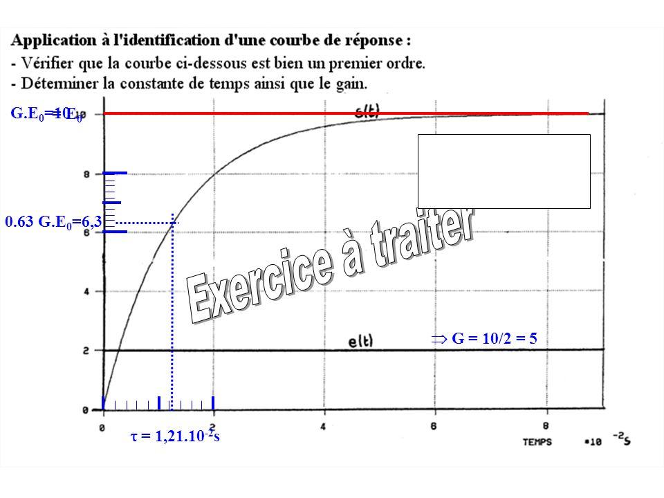Exercice à traiter G.E0=10 = E0 0.63 G.E0=6,3  G = 10/2 = 5