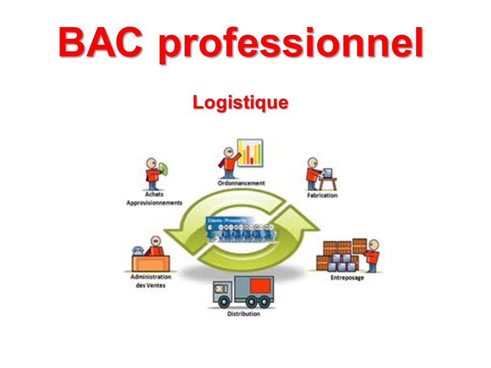 BAC professionnel Logistique