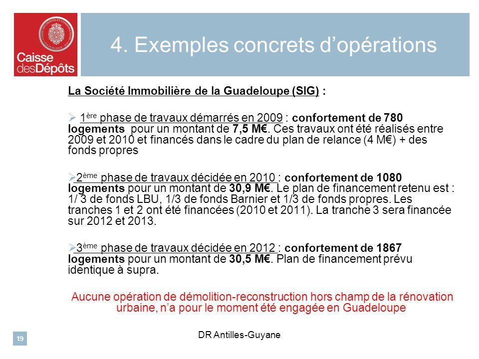 4. Exemples concrets d'opérations